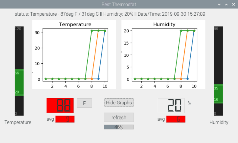 Screenshot of temperature/humidity sensor GUI displayed by Raspberry Pi